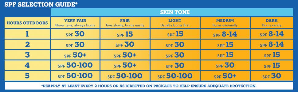 Banana Boat Ultra Sport Sunscreen Suntan Lotion Sunscreen Spray SPF30 SPF50 SPF100