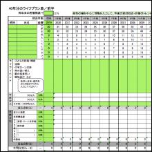(2)「ライフプラン表」(物価上昇率、年齢推移込み)