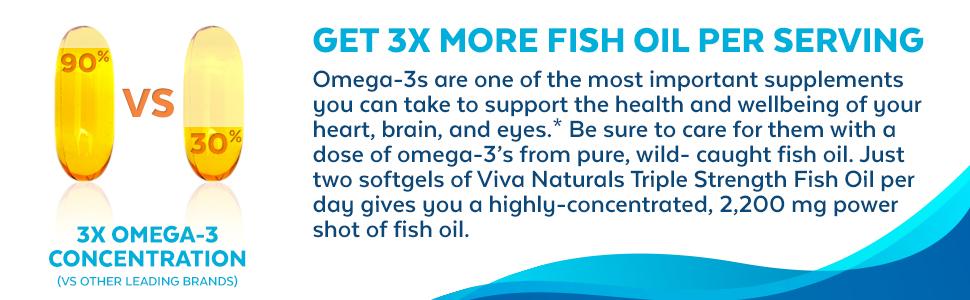 fish oil omega3 supplement brain health heart health eye health 2200 mg fish oil omega 3 viva