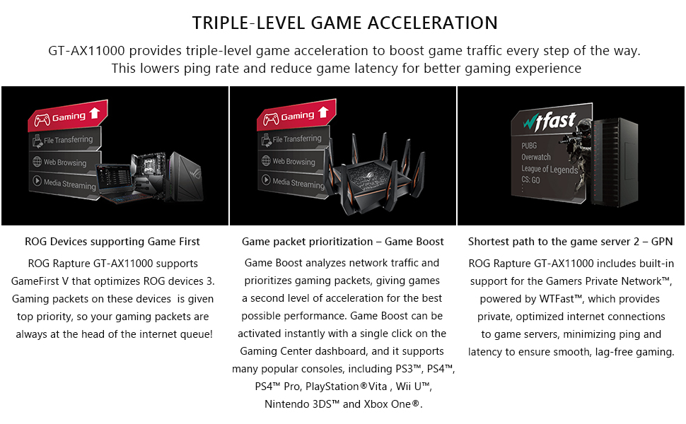Triple Level Game Acceleration