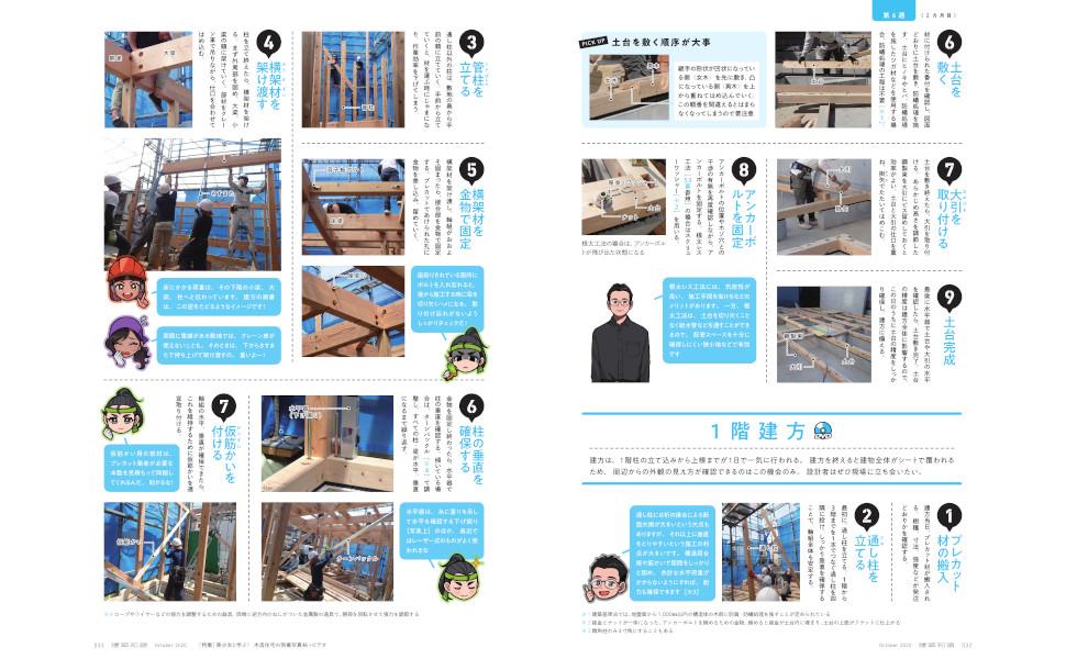 木造 現場