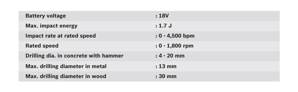 GBH 180-LI, bosch, proffesional, cordless,Powertools