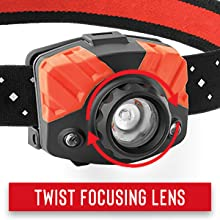 twist focus
