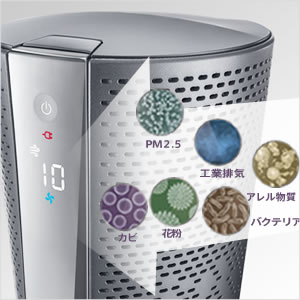 PM2.5 有害物質 花粉 アレル物質 カビ 99%除去