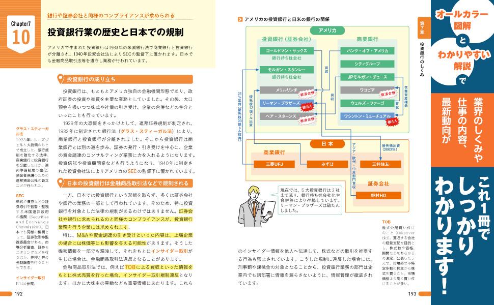 投資銀行業 グラス・スティーガル法 SEC インサイダー取引 TOB