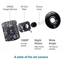 CMOS image sensor 1080p