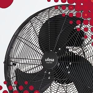 Ufesa FF1450 - Ventilador de Pie, 45cm diámetro, Potente Flujo de ...