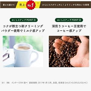 人気NO.1コーヒー