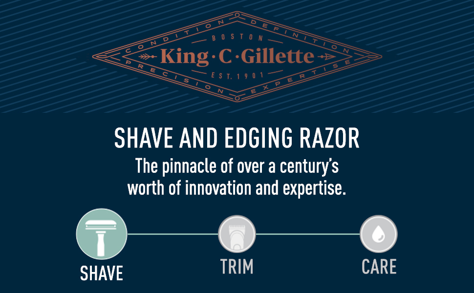 king c, gillette, shave, edging, razor