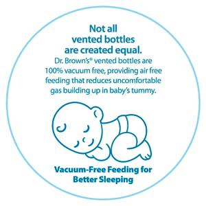 Not all bottles equal