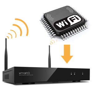 NVR has built in router