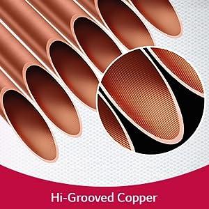 Hi-Grooved Copper