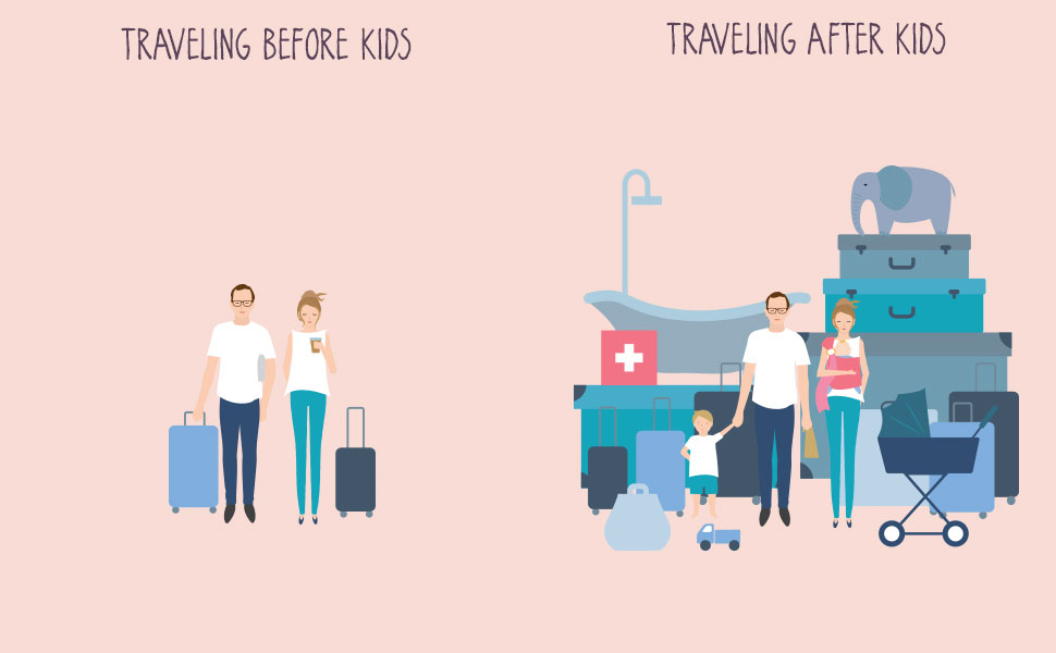 Tableau of images depicting what traveling looks like before kids vs. after kids