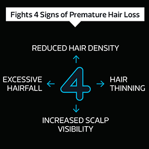 excessive hairfall,hair thinning,increased hair scalp visibility,reduced hair density,hairloss,tonic