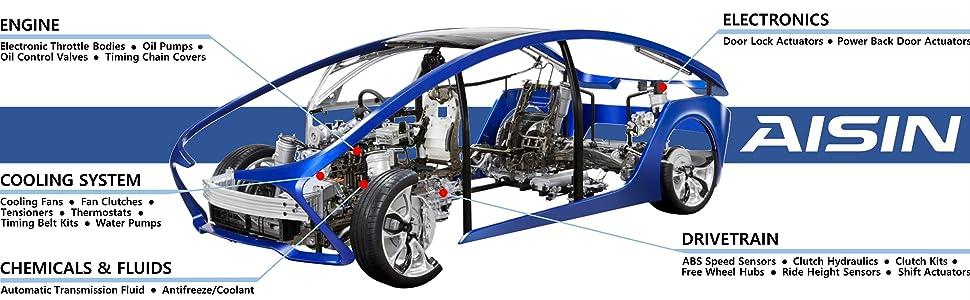 AISIN OE Engine Cooling Chemicals Fluids Drivetrain Electronics Cutaway Image