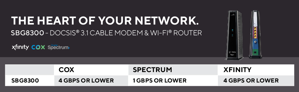 gigabit speed cable internet
