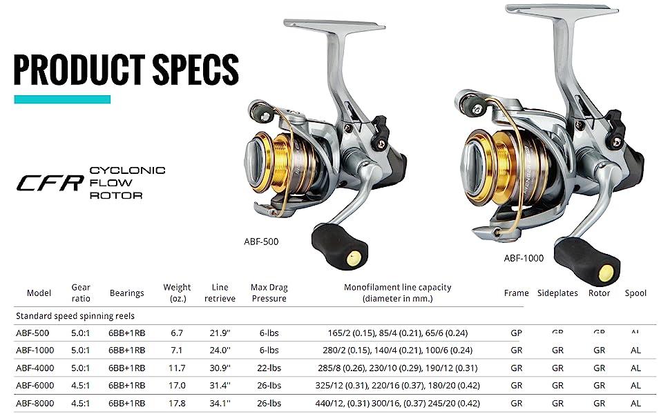 Okuma Fishing - New Avenger ABF Baitfeeder Reel Product Specs