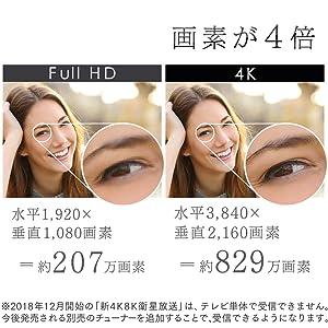 【4K】フルハイビジョンテレビ 43・49・55・65インチ