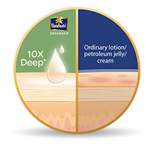 refresh body lotion; 100% natural; glowing skin; natural glow; instant moisturistaion; moisturiser