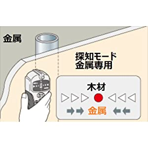 充電振動ドリル&ドライバー14.4V EZ7940