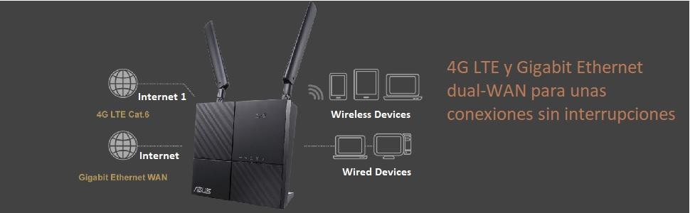 ASUS 4G-AC53U - Router Inalámbrico 4G LTE AC750 Dual-Band ...