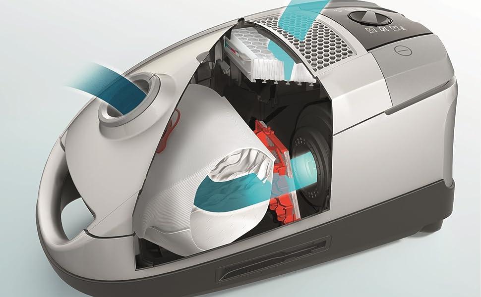 Miele HyClean Efficiency Dustbags
