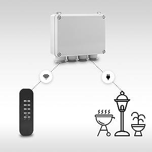 Smartwares 10.043.98 Caja de Conexiones