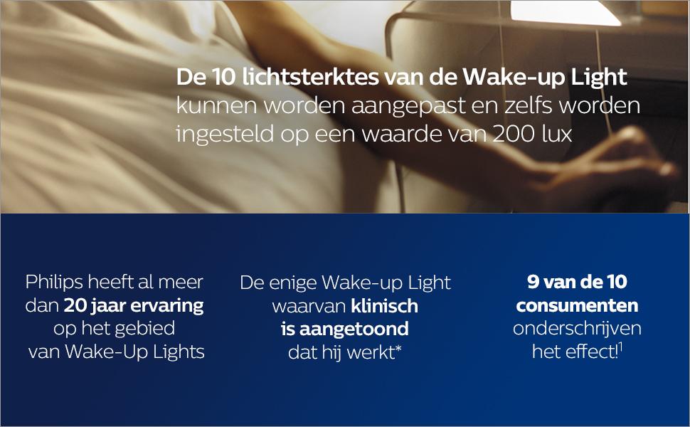 wake-ip light