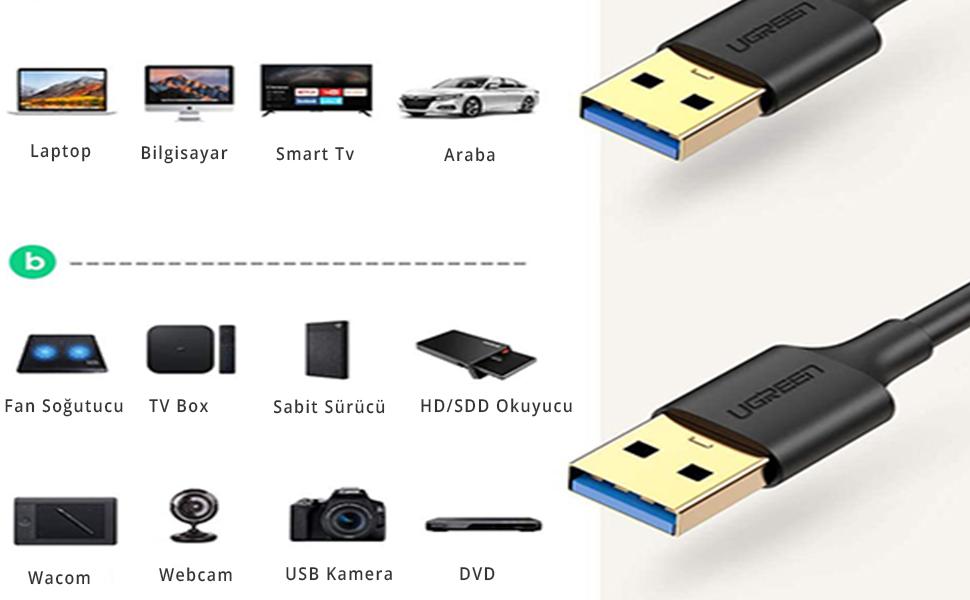 Usb to usb kablo, usb kabloları, usb kablo, usb kablo fiyatları, usb kabloları,