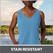 Stain and water Resistant