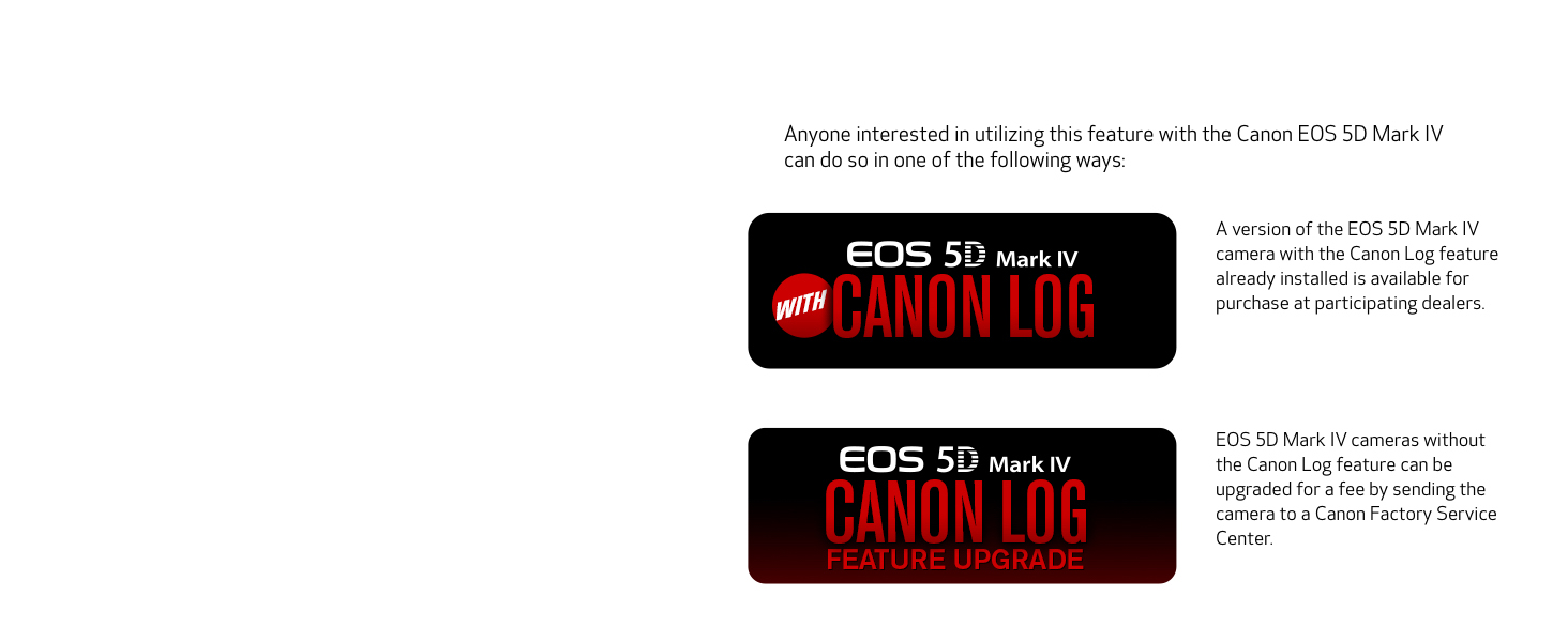 EOS 5D Mark IV Canon Log