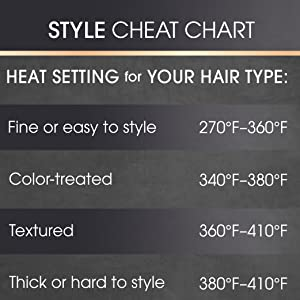 style guide hair types
