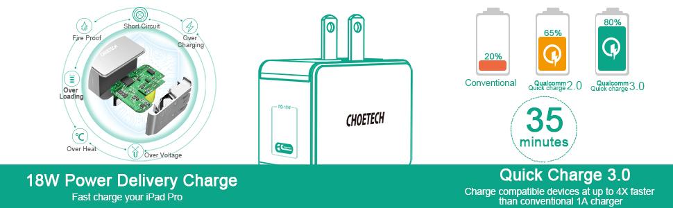 Amazon.com: CHOETECH 18 W Cargador de entrega de energía ...