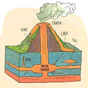 Layers of the Earth Volcano