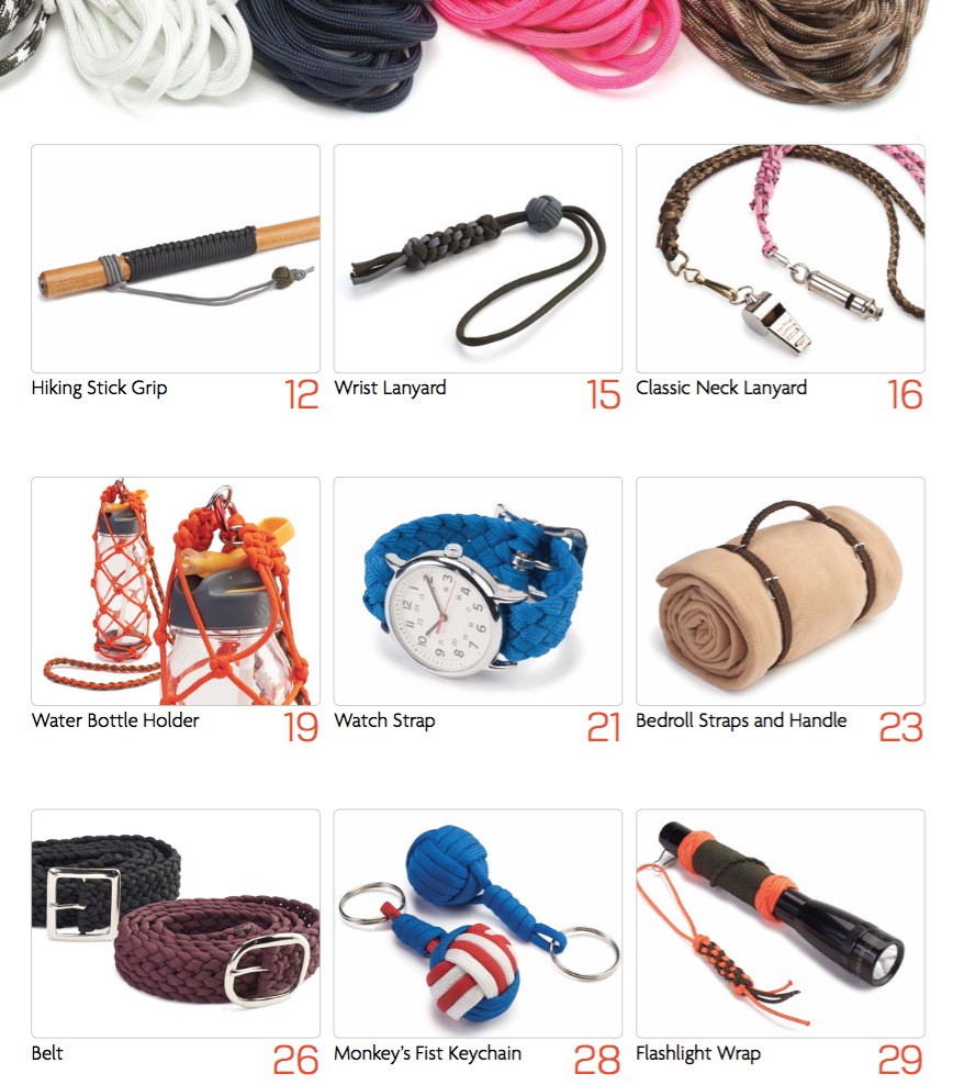 easy paracord projects I will do my best to start adding more paracord projects to this blog and i will combine my paracord projects paracord bracelet is a nice project easy to.