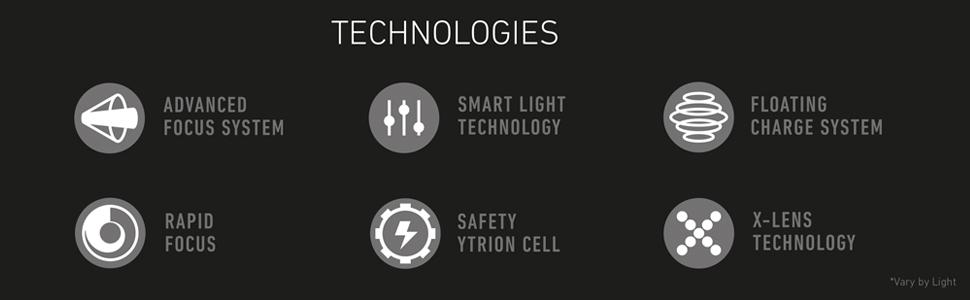 ledlenser technologies