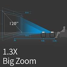 Big Zoom; MH535FHD; Projector