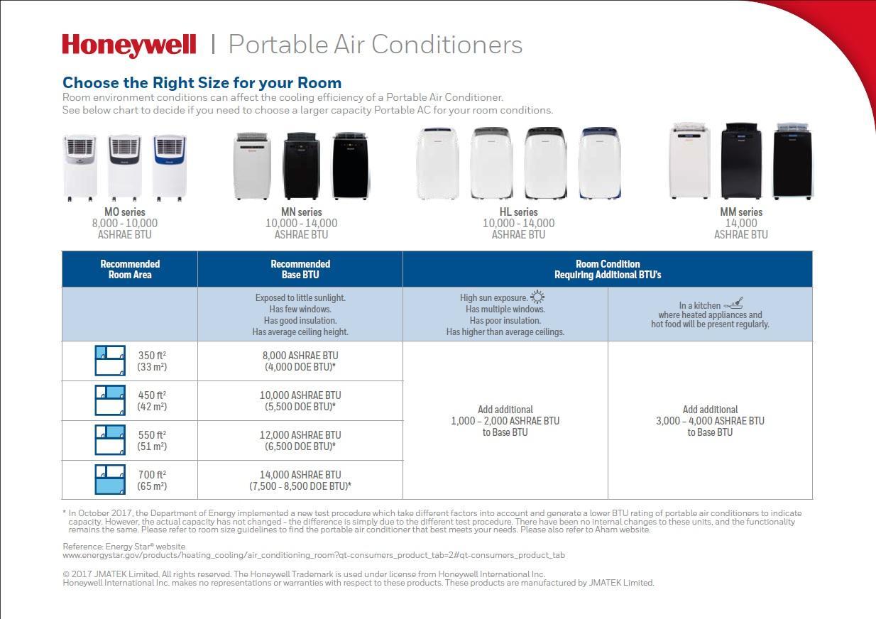 Amazon Com Honeywell Mm14chcs Dehumidifier Fan Amp Heater