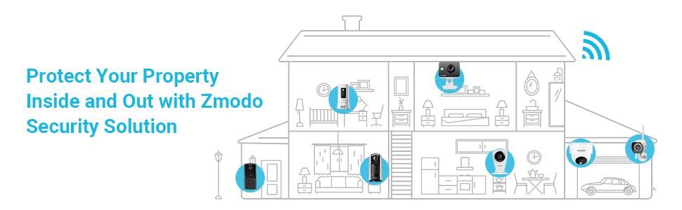 [ANLQ_8698]  Amazon.com: Zmodo 2 Pack 115° Wide-Angle Indoor Camera, White (ZM-W0009-2):  Home Improvement | Zmodo Dvr Wiring Diagrams |  | Amazon.com