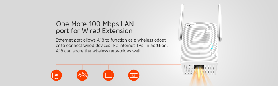 Tenda A18 AC1200 Dual Band Wi-Fi Range Extender, Wi-Fi Booster
