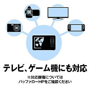 テレビ、ゲーム機にも対応