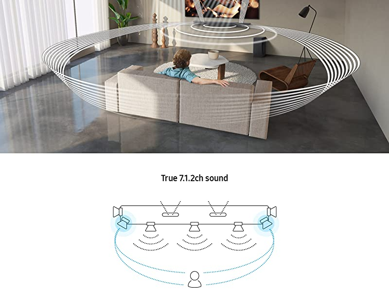 True 7.1.2ch sound