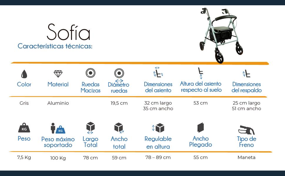 Mobiclinic, Modelo Sofía, Andador para ancianos, minusvalidos ...