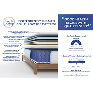 premium quality mattress for quality sleep
