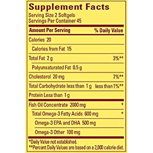 Nature Made Fish Oil Supplement Facts