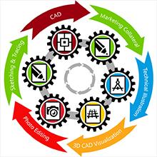 CAD Software;CAD program;CAD programs;3D design software;3D drawing software;drafting software;