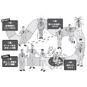 新規事業 組織 人材マネジメント