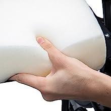 Supportive Polyurethane Foam