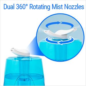 Dual 360 degree Rotating Mist Nozzles