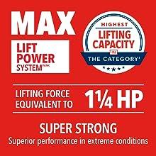 Max lift power
